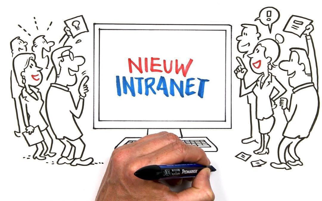 Het nieuwe intranet